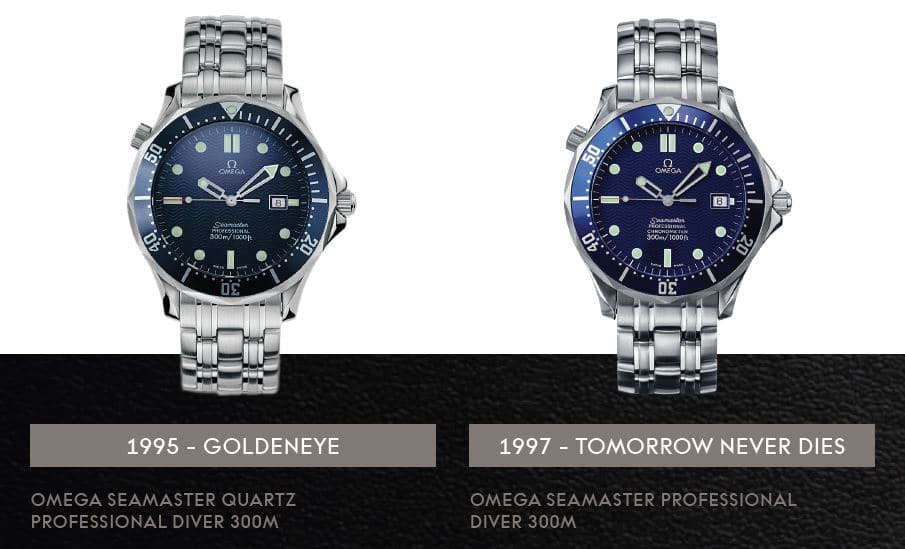OMEGA Seamaster Quartz Professional Diver 300M